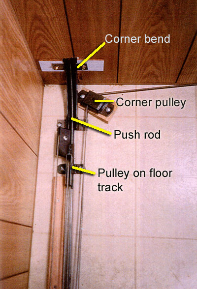 Camper Trailer Windup-Systems