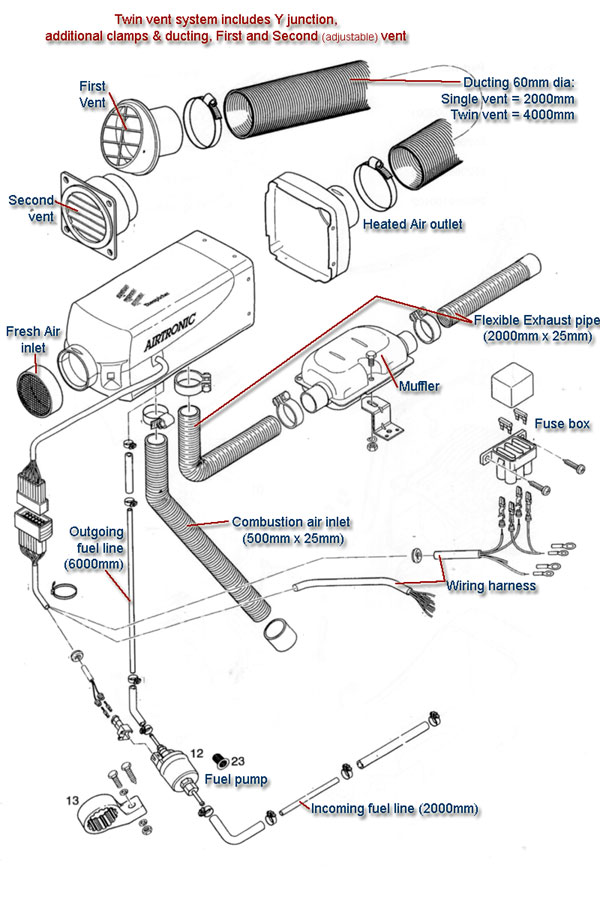 Creative Travel Trailer Wiring Diagram Electric Hydraulic Brakes Best