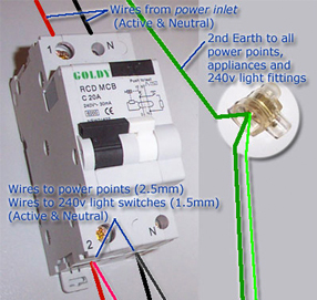 traditional electrical installation guide caravans plus device is a circuit breaker the added safety of cutting off the current when a leakage to earth is detected from between hot side and neutral side