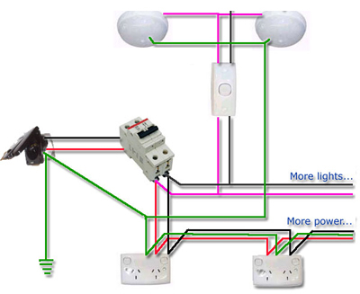 240v overview pic caravansplus traditional electrical installation guide double pole mcb wiring diagram at edmiracle.co