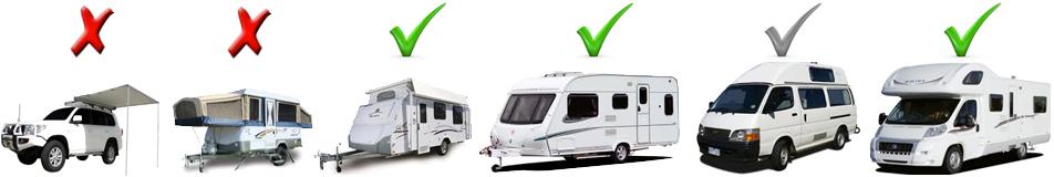 Caravansplus Caravan Awnings Which Is Best For Your Rv