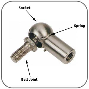 Circlip on Ball Joint