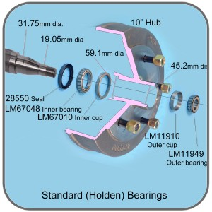 Holden bearing sizes