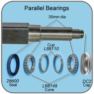 Parallel bearing sizes