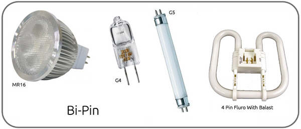 Bi-Pin globes  sc 1 st  Caravans Plus & CaravansPlus: Caravan Light Bulb Types Explained azcodes.com
