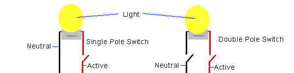 important v introduction if it is your first rv caravans plus this means that the switch breaks the circuit of the active and the neutral wires when the switch is set to off in normal household switches and power