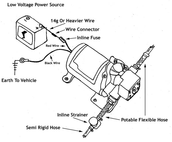 pumpflexibleparts shurflo pump wiring diagram deere rate controller diagram \u2022 free rv water pump wiring diagram at readyjetset.co