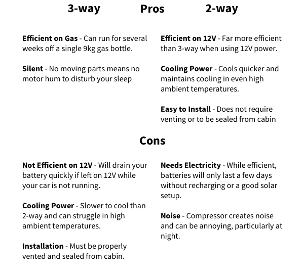 3-way vs 2-way Fridge Comparison