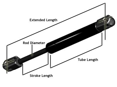 Selecting The Correct Gas Strut