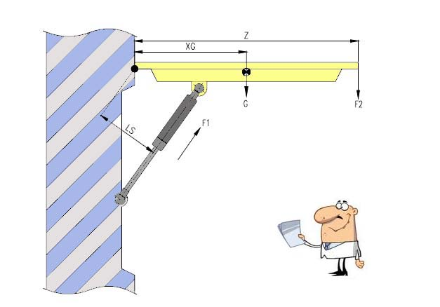 Gas Lift Supports Size Chart : Caravansplus help selecting the correct gas strut