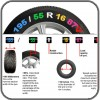Identify your tyre size