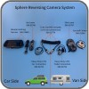 Sphere Reversing System Overview
