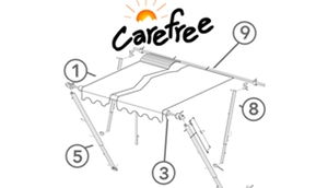 Show Carefree Awning Diagrams