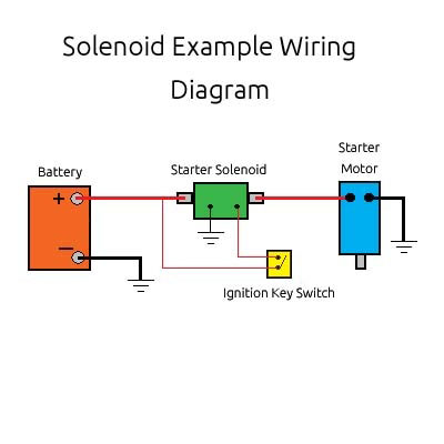 12v solenoid wiring diagram free vehicle wiring diagrams u2022 rh addone tw Solenoid Switch Wiring Diagram Basic Ford Solenoid Wiring Diagram
