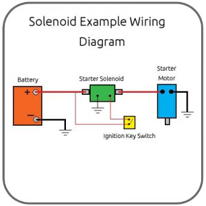 4 Post Solenoid Wiring Diagram together with Plie Jump Squat Exercise likewise Door Alarm Circuit Diagram further Laser Diode Driver Circuit in addition Binary Code On  puter Screen. on holding circuit diagram
