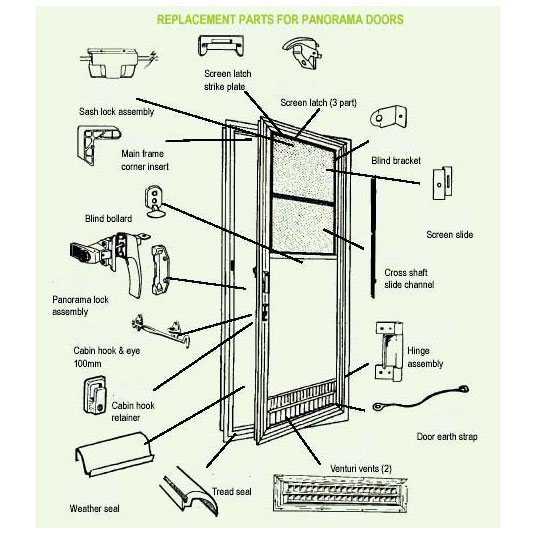 Caravansplus spare parts diagram panorama door locks Exterior door frame parts