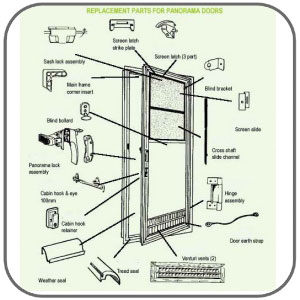 sc 1 st  CaravansPlus & CaravansPlus: Spare Parts Diagram - Panorama Door | Locks \u0026 Catches |