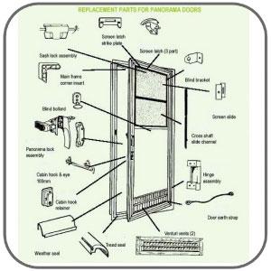 Spare Parts Diagram Panorama Door Caravan Locks