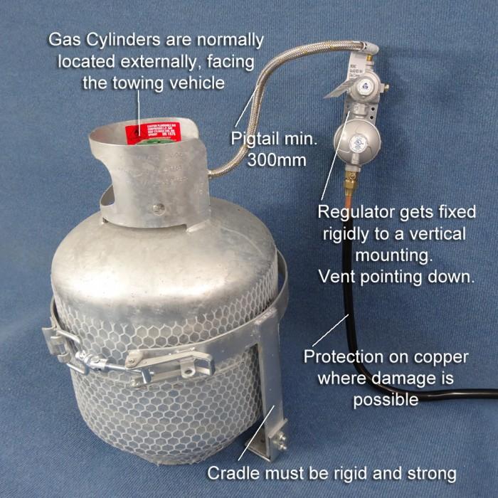 Gas Bottle Tie Down