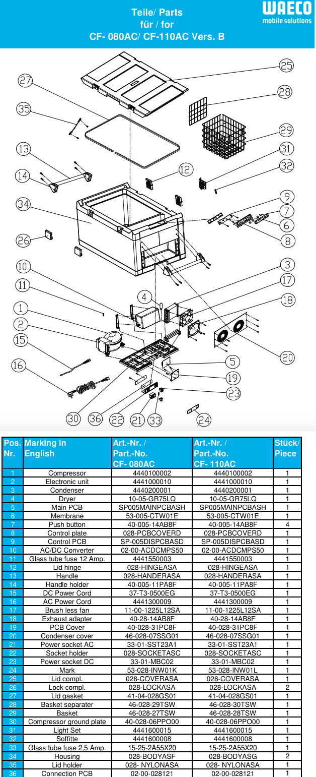 Spare Parts Diagram - Waeco CoolFreeze CF-080AC & CF-110AC Chest Fridge -  Version B