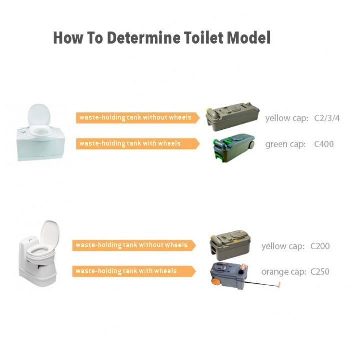 caravansplus identify your thetford cassette toilet model. Black Bedroom Furniture Sets. Home Design Ideas
