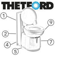 Spare Parts Diagram - Thetford C263CS Cassette Toilet