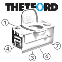 Spare Parts Diagram - Thetford C402 C/X Cassette Toilet