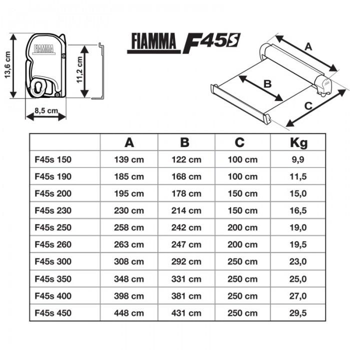 Fiamma F45 S Dimensions