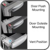 Fitting frame options and Vent position