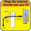 Allows direct connection of Antenna to TV